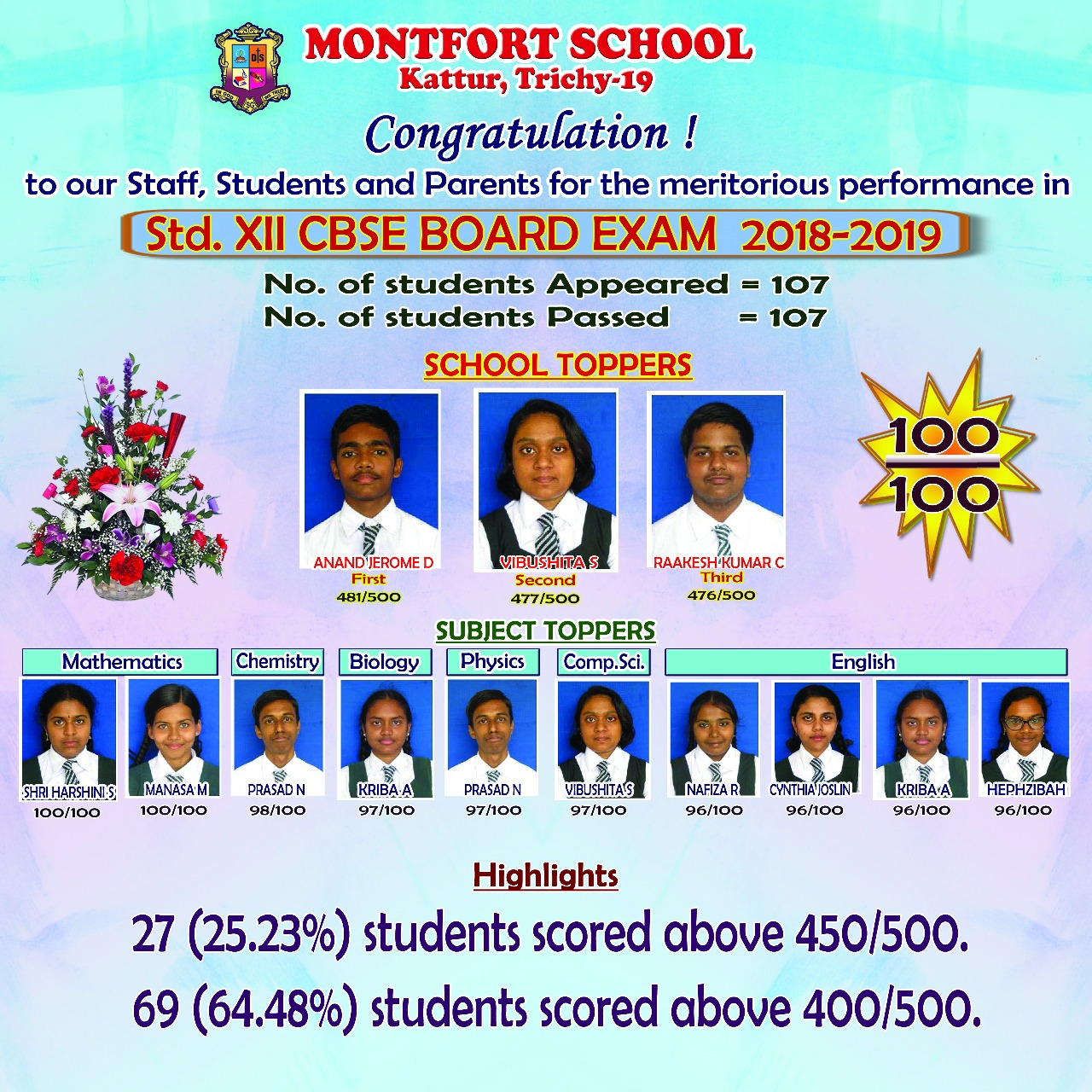 Montfort School, Trichy